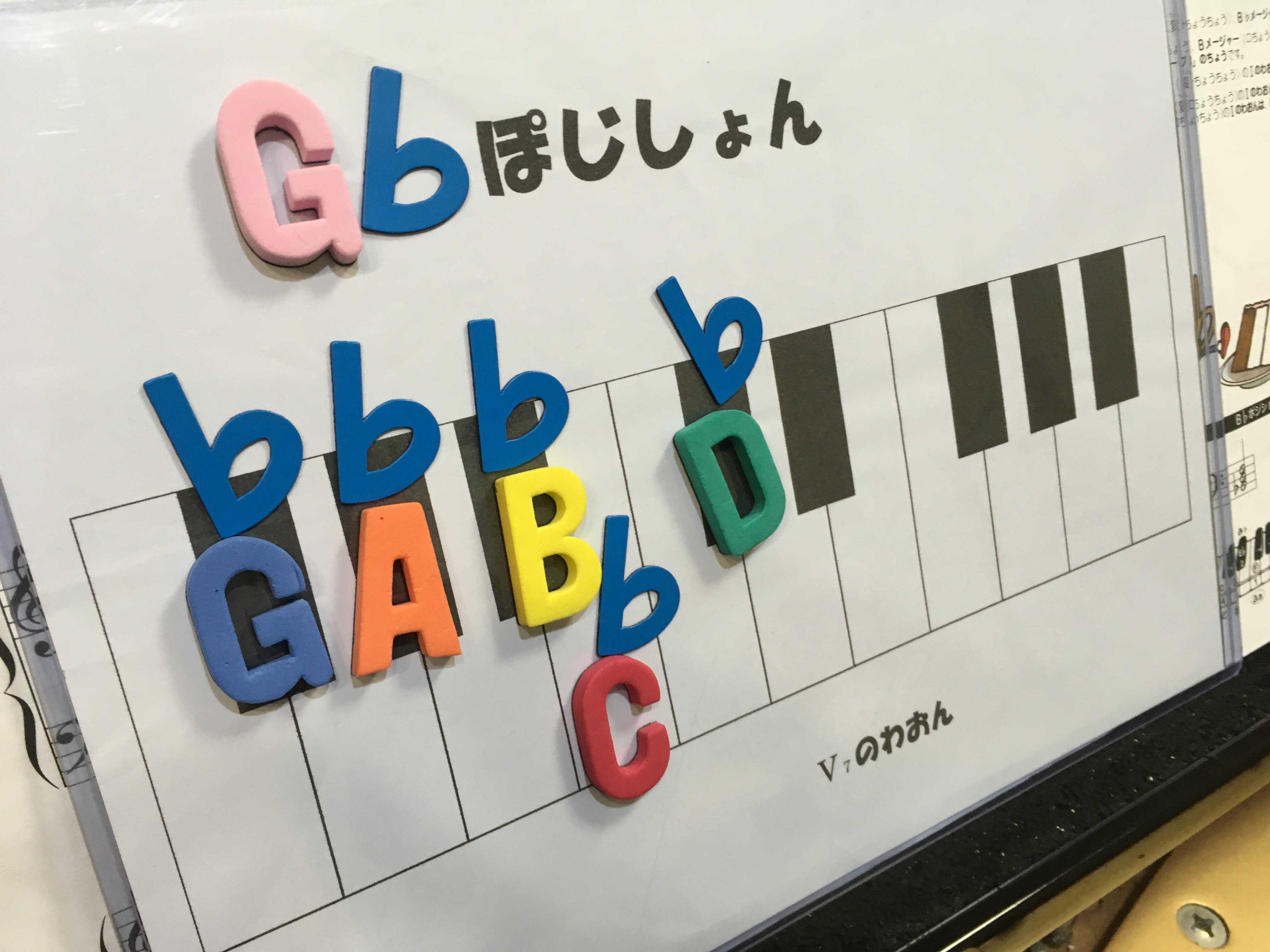 G♭ポジション